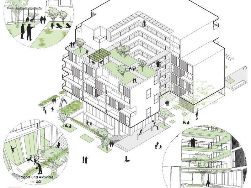 idealice_Quartiershaus Hauptbahnhof Bauplatz 17B (Visualisierung: trans_city)