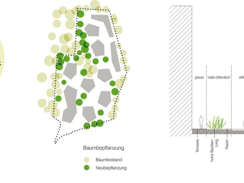 idealice_Wohnen am Hartenbergpark