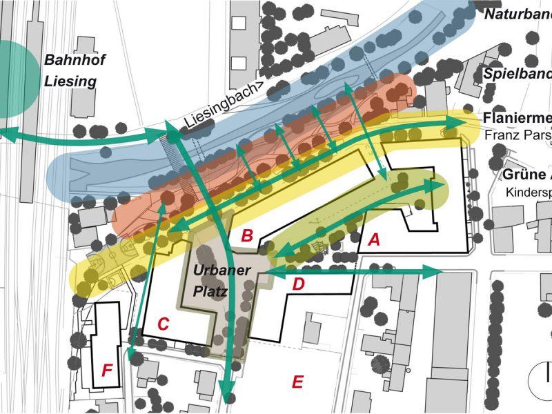 idealice_Mellergründe Masterplan_Stadt- und landschaftsräumliche Einbindung